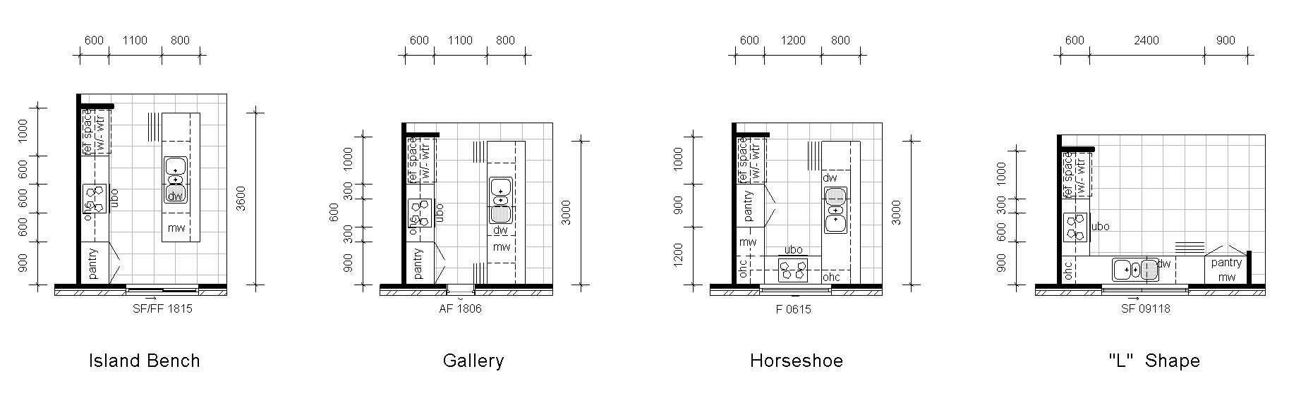 The Kitchen Sells The House Best Layouts And Key Cost Saving Factors